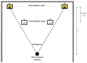 Endpoint-Mixing-Back-Speaker-Positioning-scaled-down