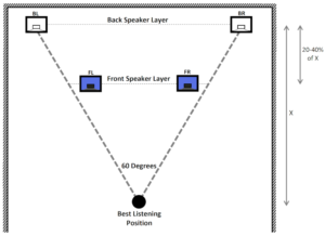 Endpoint-Mixing-Front-Speaker-Positioning-scaled-down