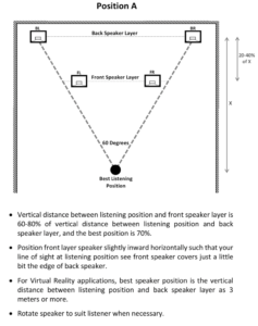 Endpoint-Mixing-speaker-positioning-type-A